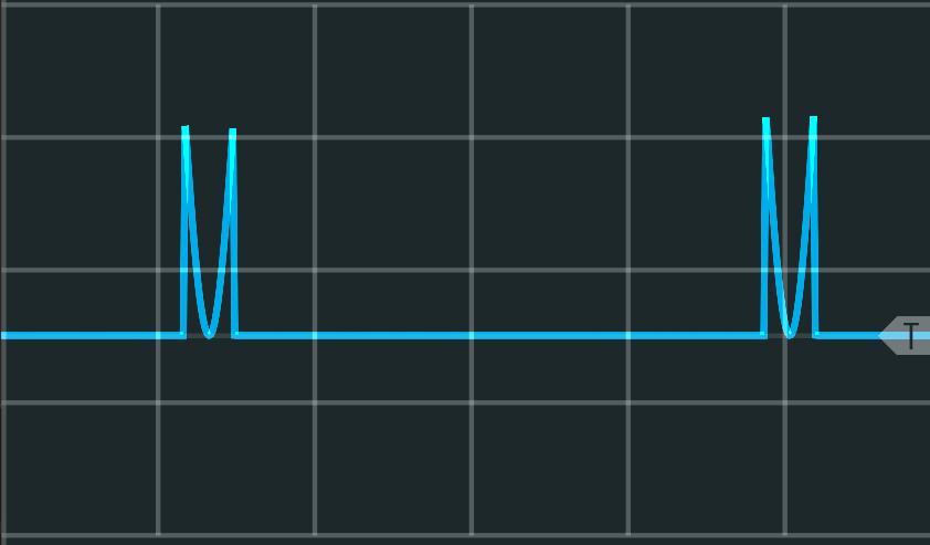 Waveform One Shot Generator 3